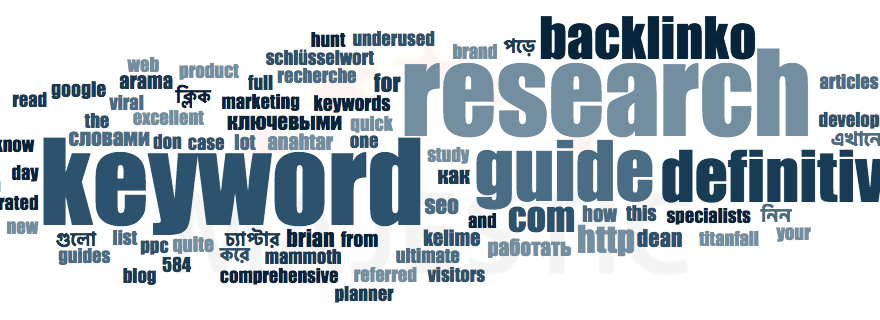 Keyword Research for SEO and Adwords