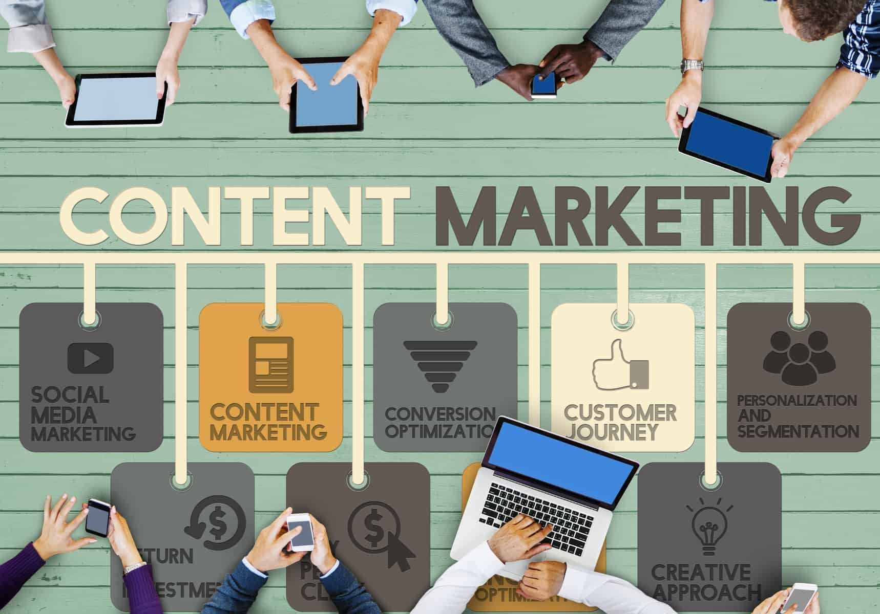 content marketing for service businesses